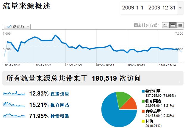 2010-01-05_184045